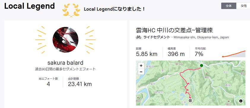 local legend
